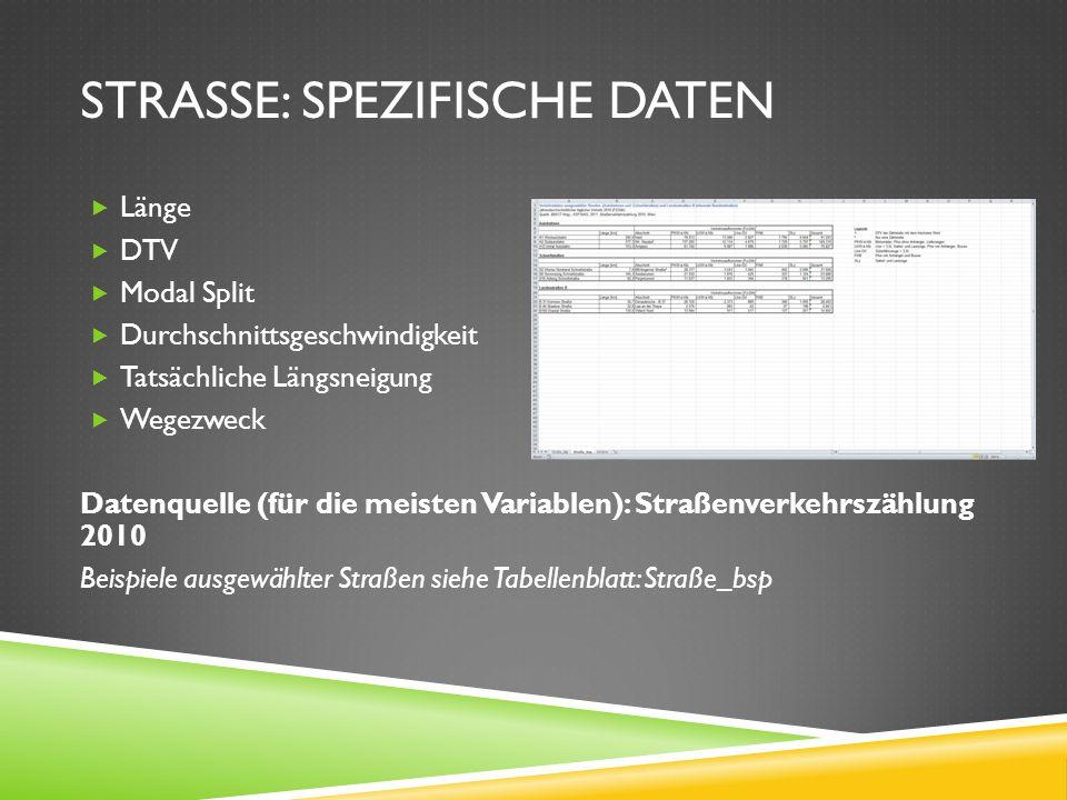 STRASSE: SPEZIFISCHE DATEN  Länge  DTV  Modal Split  Durchschnittsgeschwindigkeit  Tatsächliche Längsneigung  Wegezweck Datenquelle (für die mei