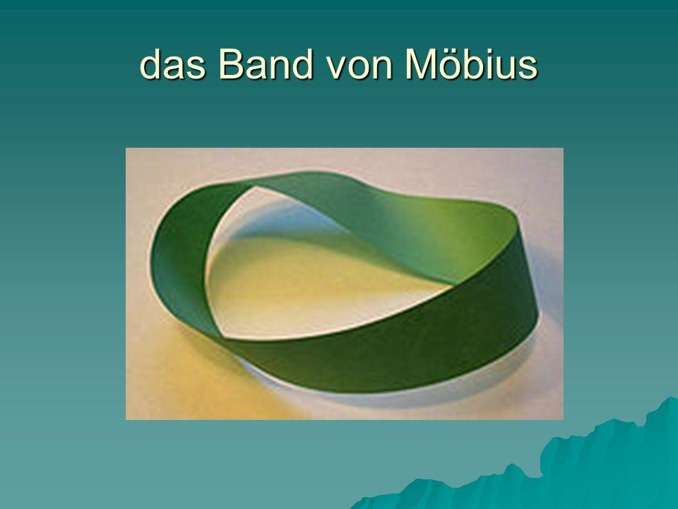 das Band von Möbius