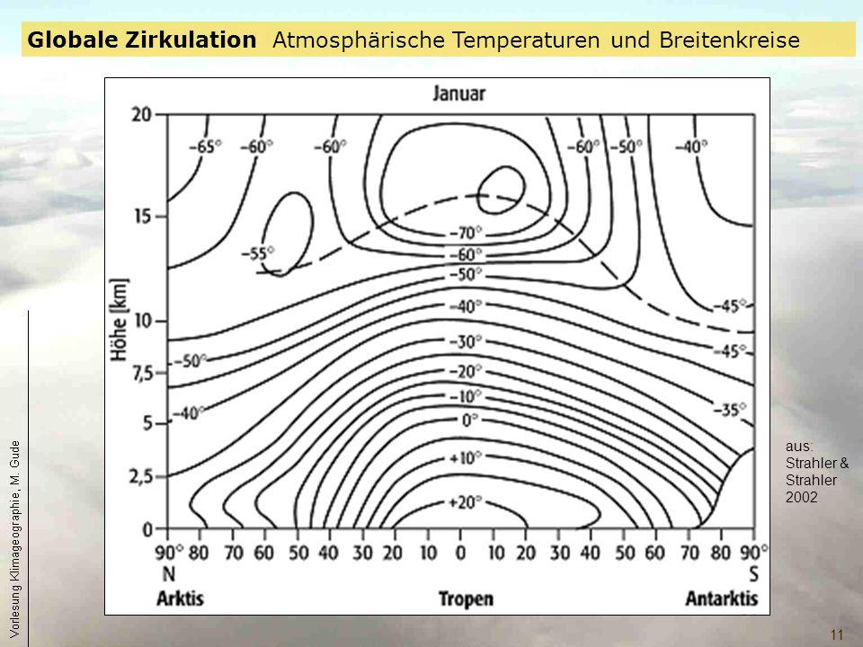 11 Globale Zirkulation Atmosphärische Temperaturen und Breitenkreise aus: Strahler & Strahler 2002