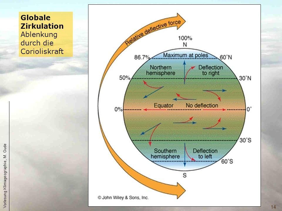14 Globale Zirkulation Ablenkung durch die Corioliskraft