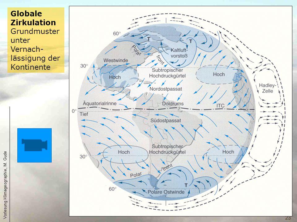 23 Globale Zirkulation Grundmuster unter Vernach- lässigung der Kontinente