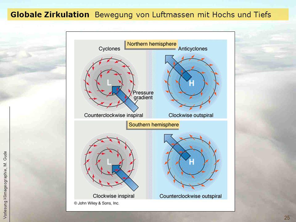 25 Globale Zirkulation Bewegung von Luftmassen mit Hochs und Tiefs