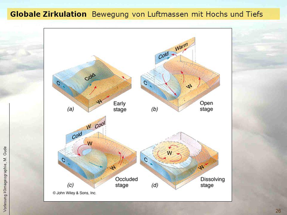 26 Globale Zirkulation Bewegung von Luftmassen mit Hochs und Tiefs