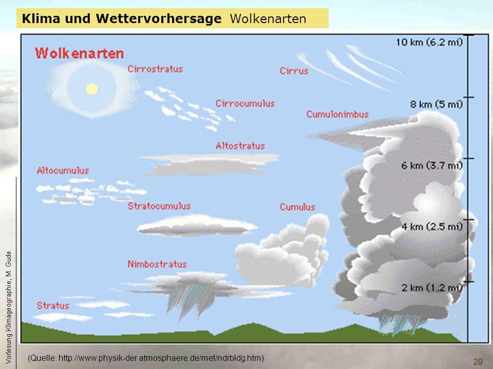 29 (Quelle: http://www.physik-der atmosphaere.de/met/ndrbldg.htm) Klima und Wettervorhersage Wolkenarten