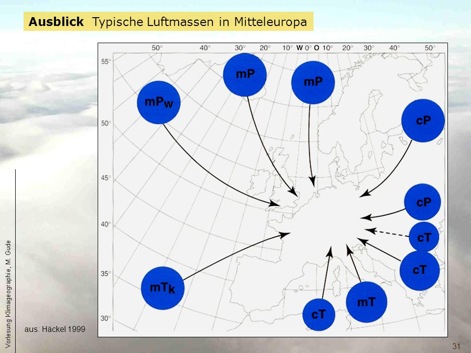 31 Ausblick Typische Luftmassen in Mitteleuropa aus: Häckel 1999