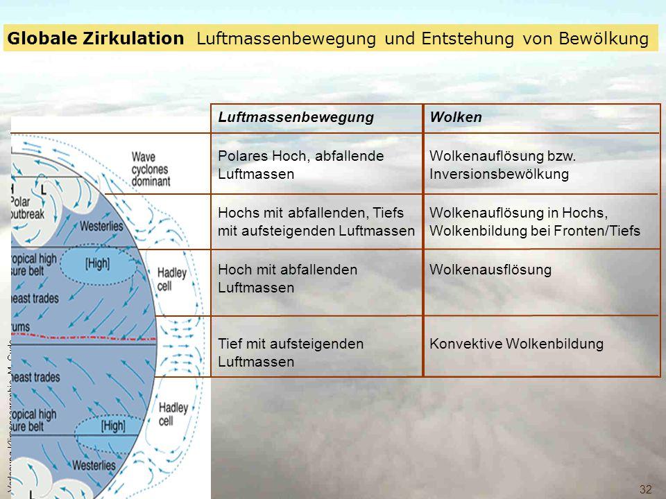 32 Globale Zirkulation Luftmassenbewegung und Entstehung von Bewölkung Luftmassenbewegung Polares Hoch, abfallende Luftmassen Hochs mit abfallenden, T