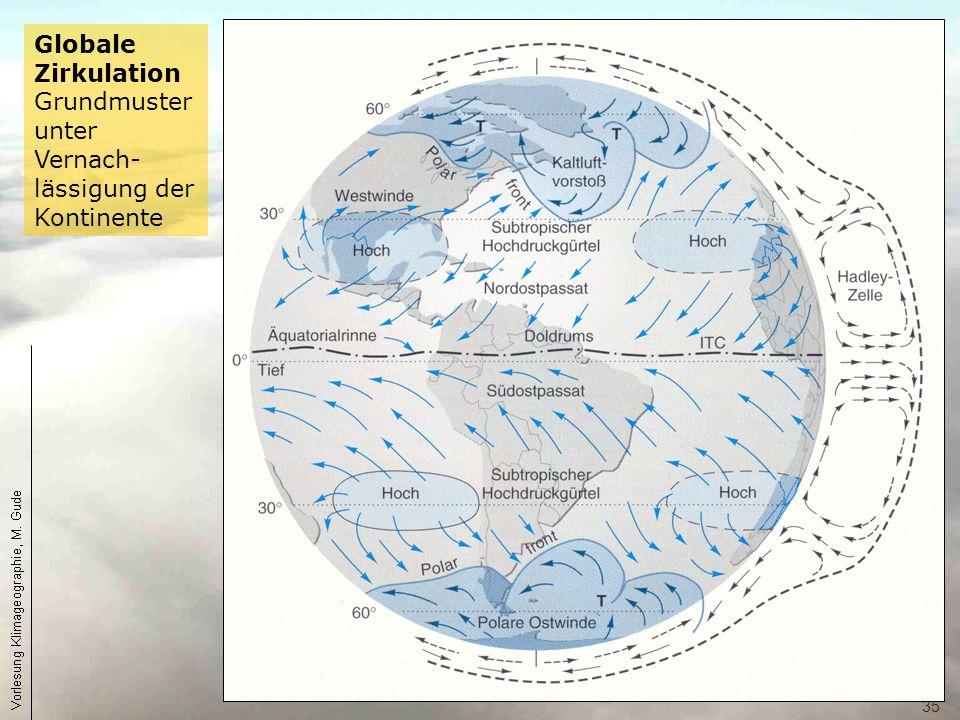 35 Globale Zirkulation Grundmuster unter Vernach- lässigung der Kontinente