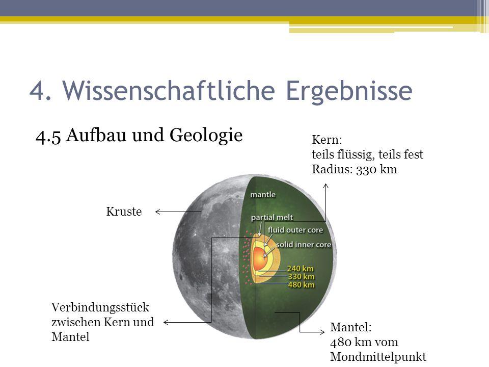 4. Wissenschaftliche Ergebnisse 4.5 Aufbau und Geologie Kern: teils flüssig, teils fest Radius: 330 km Mantel: 480 km vom Mondmittelpunkt Kruste Verbi