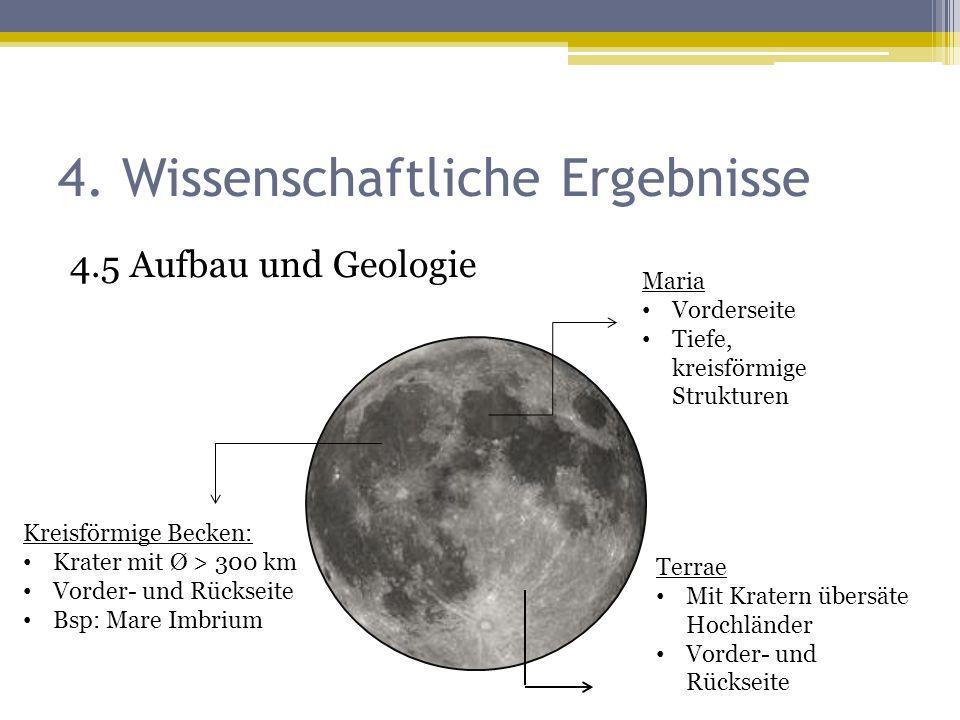 4. Wissenschaftliche Ergebnisse 4.5 Aufbau und Geologie Maria Vorderseite Tiefe, kreisförmige Strukturen Terrae Mit Kratern übersäte Hochländer Vorder