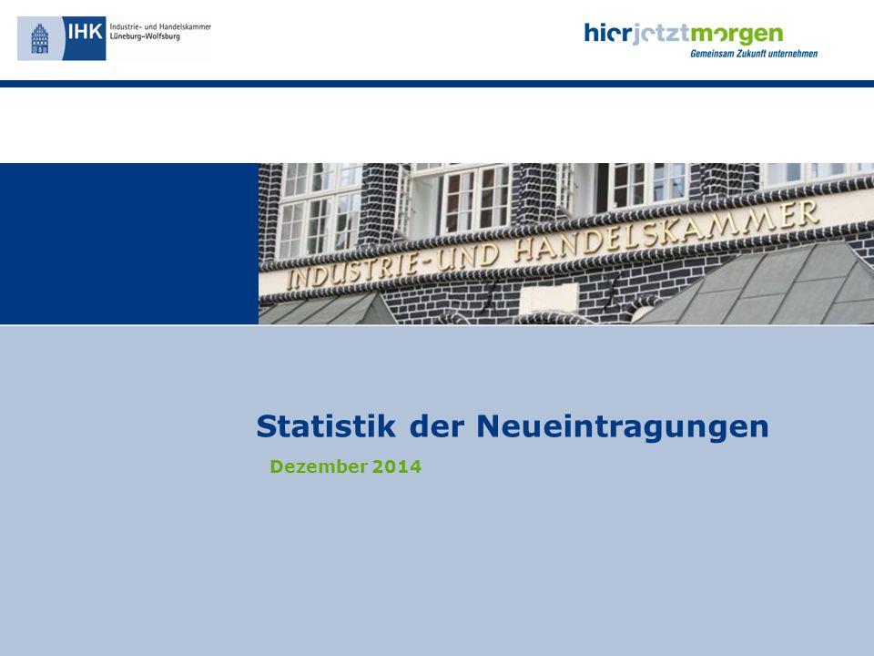Statistik der Neueintragungen Dezember 2014