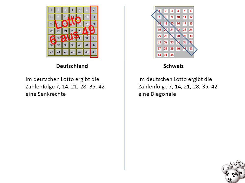DeutschlandSchweiz Im deutschen Lotto ergibt die Zahlenfolge 7, 14, 21, 28, 35, 42 eine Senkrechte Im deutschen Lotto ergibt die Zahlenfolge 7, 14, 21