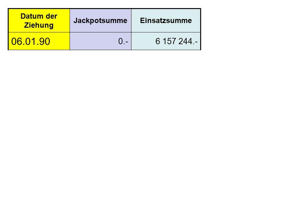 Datum der Ziehung JackpotsummeEinsatzsumme 06.01.90 0.-6 157 244.-
