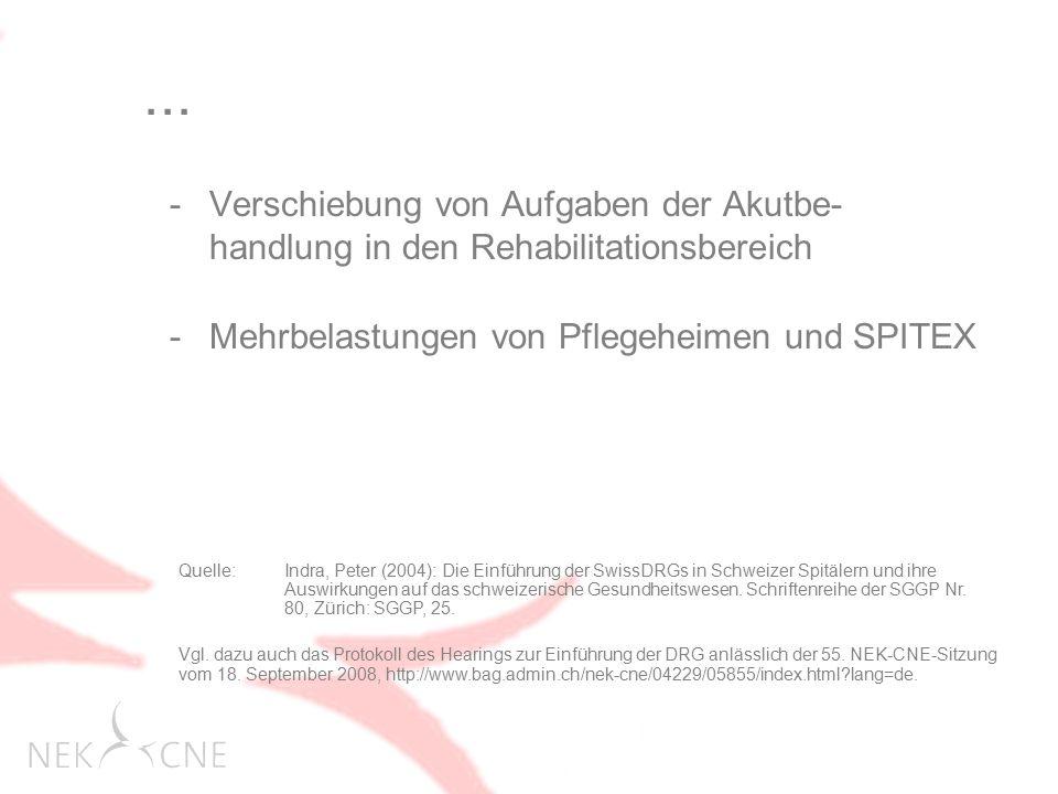 ... -Verschiebung von Aufgaben der Akutbe- handlung in den Rehabilitationsbereich -Mehrbelastungen von Pflegeheimen und SPITEX Quelle: Indra, Peter (2
