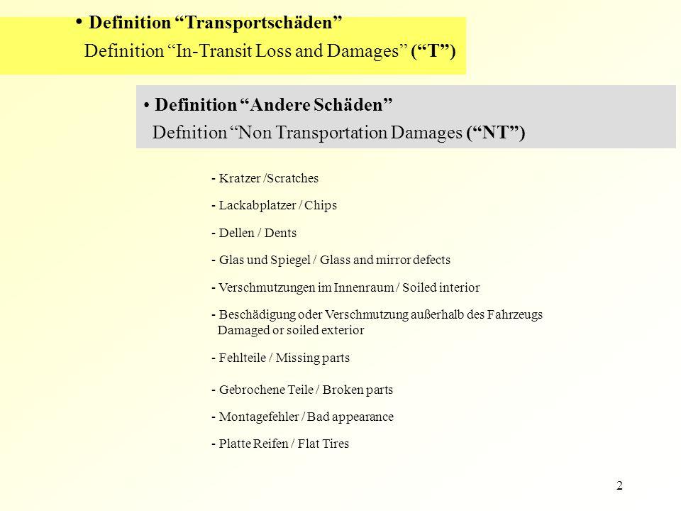 3 Definition Transportschäden ( T ) In-Transit Loss and Damages ( T ) Gemäß des Opel Kriterienkatalogs according to Opel Criteria Catalogue Transportschäden sind alle Beschädigungen und/oder Verluste, die ab der Übergabe an den ersten Spediteur und der Anlieferung am Bestimmungsort eintreten.