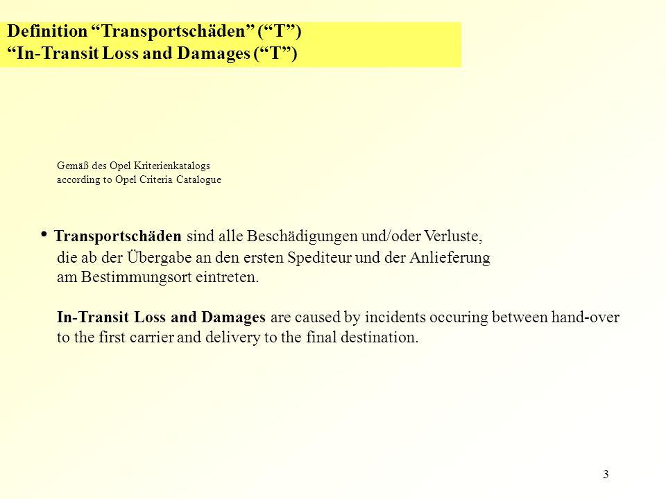 4 Definition Andere Schäden ( NT ) Non Transportation Damages ( NT ) Andere Schäden sind alle Beschädigung und/oder Verluste, die vor der Übergabe, bzw.