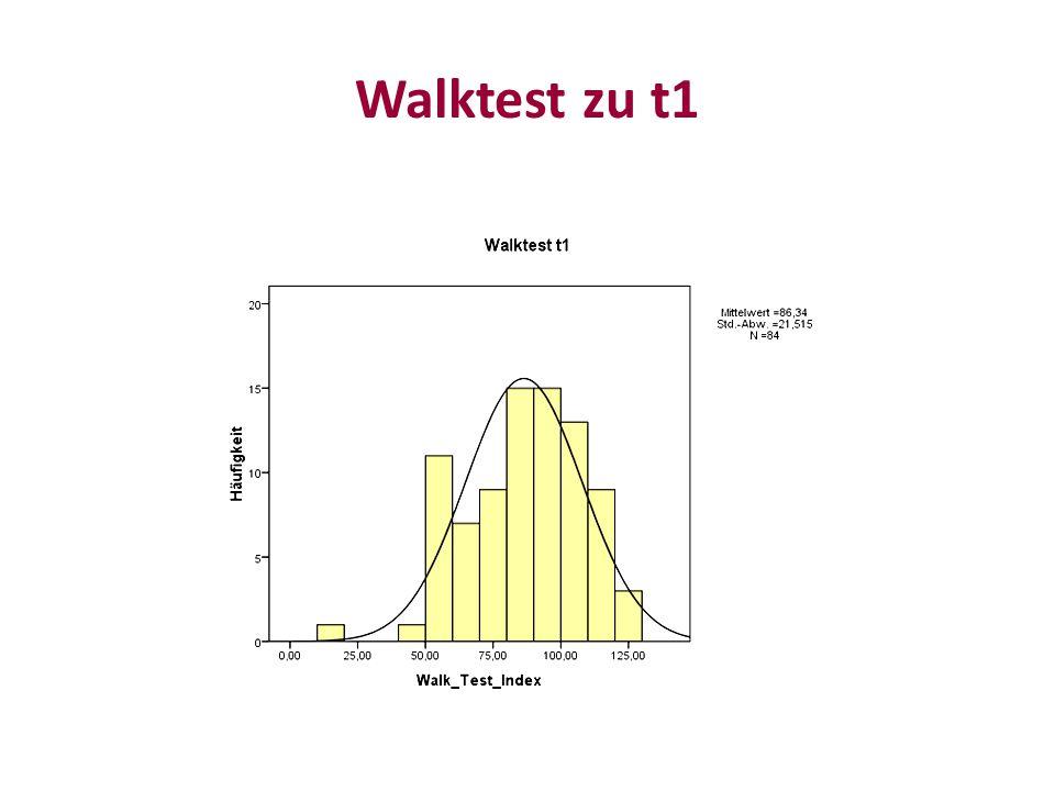 Walktest zu t1