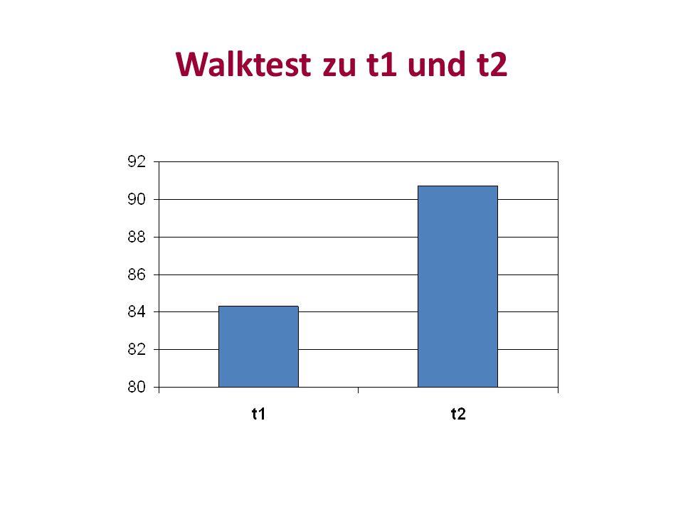 Walktest zu t1 und t2
