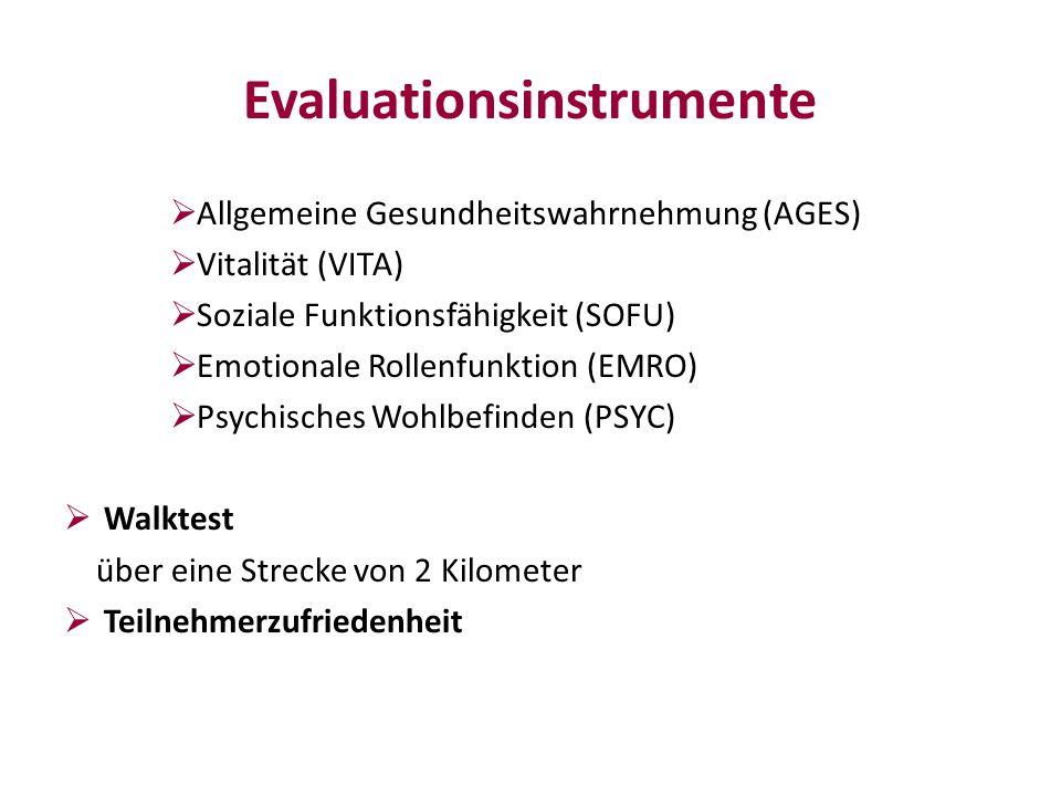 Evaluationsinstrumente  Allgemeine Gesundheitswahrnehmung (AGES)  Vitalität (VITA)  Soziale Funktionsfähigkeit (SOFU)  Emotionale Rollenfunktion (EMRO)  Psychisches Wohlbefinden (PSYC)  Walktest über eine Strecke von 2 Kilometer  Teilnehmerzufriedenheit