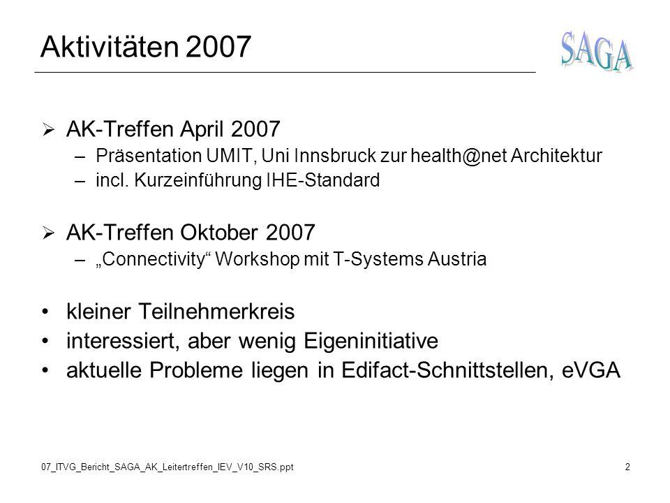 07_ITVG_Bericht_SAGA_AK_Leitertreffen_IEV_V10_SRS.ppt2 Aktivitäten 2007  AK-Treffen April 2007 –Präsentation UMIT, Uni Innsbruck zur health@net Architektur –incl.