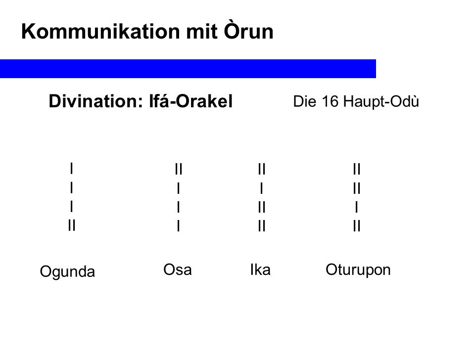 Divination Kommunikation mit Òrun Alle oben (= 2M/2W): Alle unten (= 0M/0W) 3 unten / 1M 3 unten / 1W 2 unten / 1M & 1W 2 unten / 2M 2 unten / 2W 1 unten / 2M/1W 1 unten / 2W/1M Obi abata