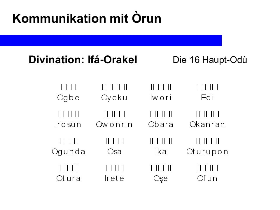 Mérìndílógún: 16 Kauriemuscheln Kommunikation mit Òrun Geschichte aus Òşétùúra (Oshe-Otura) I II I II I II I Sie schufen einen heiligen Wald für Oro (Ahnen) Sie schufen einen heiligen Wald für Opa (Gges.) Sie machten einen schmalen Weg nach Ifé Sie schickten Leute, Okun-Perlen zu machen Sie schickten Leute, Gegenstände aus Messing zu machen (Ifé früher Zentrum) Òşun war daran nicht beteiligt Sie sorgte für die òrìşà