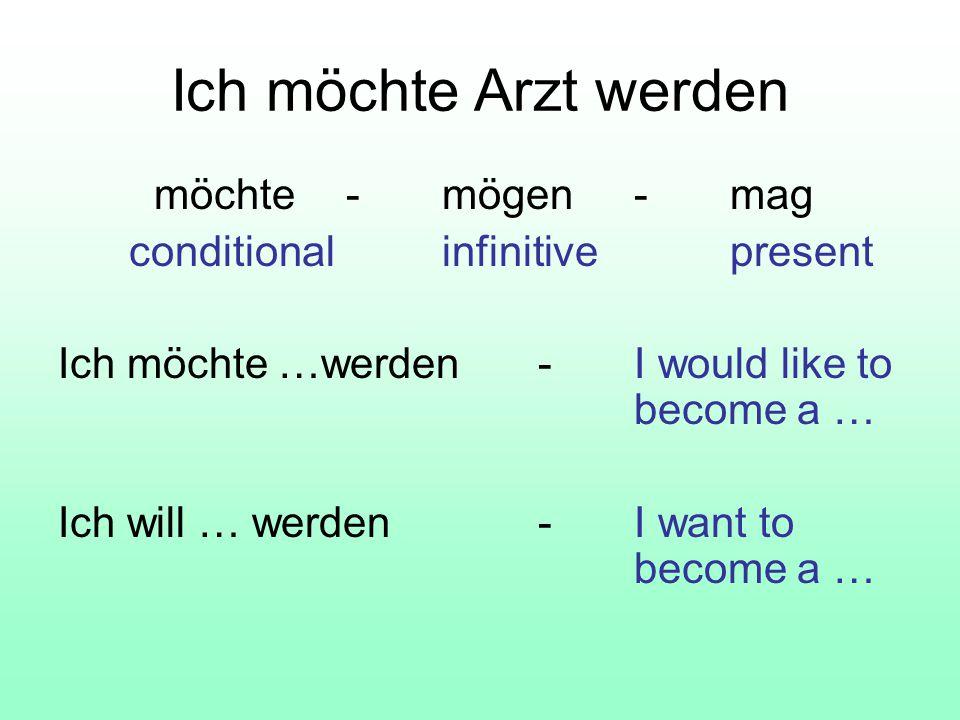 Ich möchte Arzt werden möchte -mögen-mag conditionalinfinitivepresent Ich möchte …werden-I would like to become a … Ich will … werden-I want to become a …