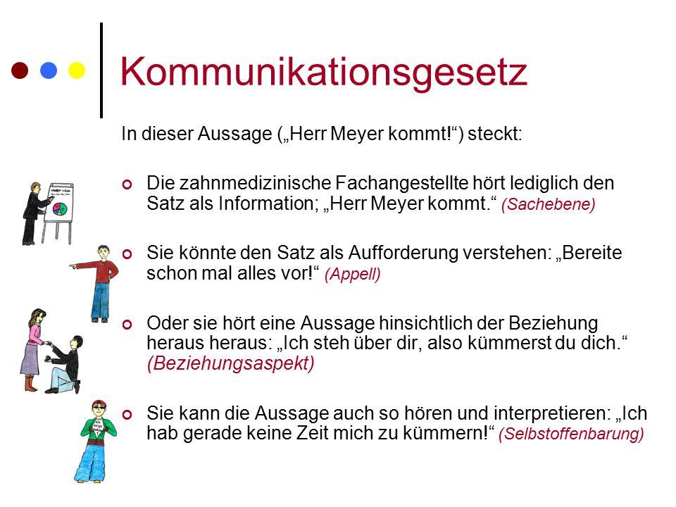 """Kommunikationsgesetz In dieser Aussage (""""Herr Meyer kommt!"""") steckt: Die zahnmedizinische Fachangestellte hört lediglich den Satz als Information; """"He"""