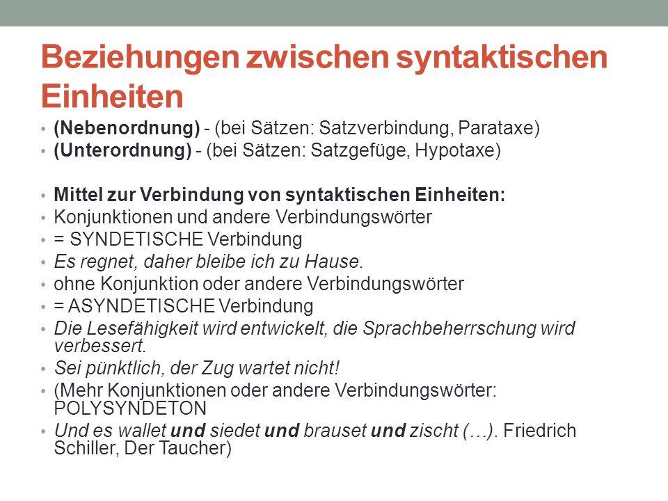 Poměry mezi větami hlavními v češtině Slučovací Stupňovací Vylučovací Odporovací Příčinný Důsledkový