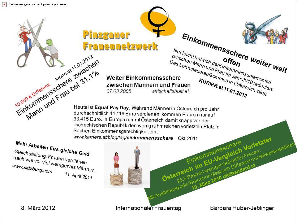 Barbara Huber-Jeblinger 8. März 2012Internationaler Frauentag 10.000 € Differenz krone.at 11.01.2012 Einkommensschere zwischen Mann und Frau bei 31,1%