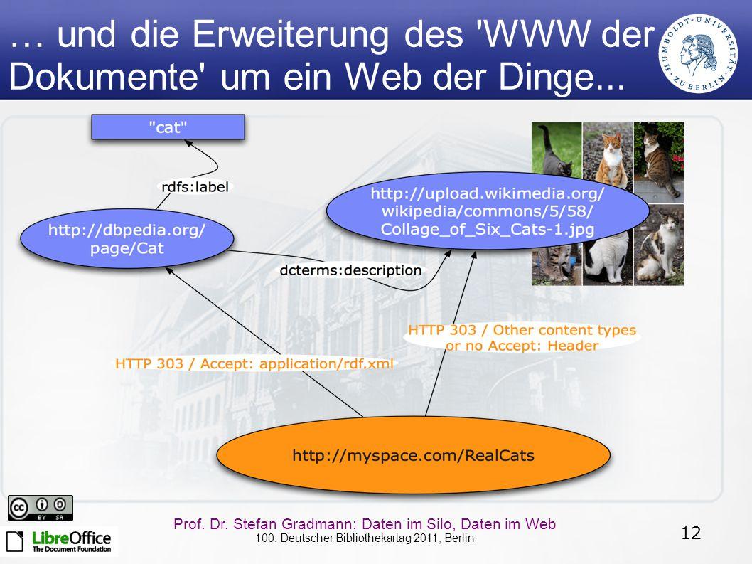12 Prof. Dr. Stefan Gradmann: Daten im Silo, Daten im Web 100. Deutscher Bibliothekartag 2011, Berlin … und die Erweiterung des 'WWW der Dokumente' um