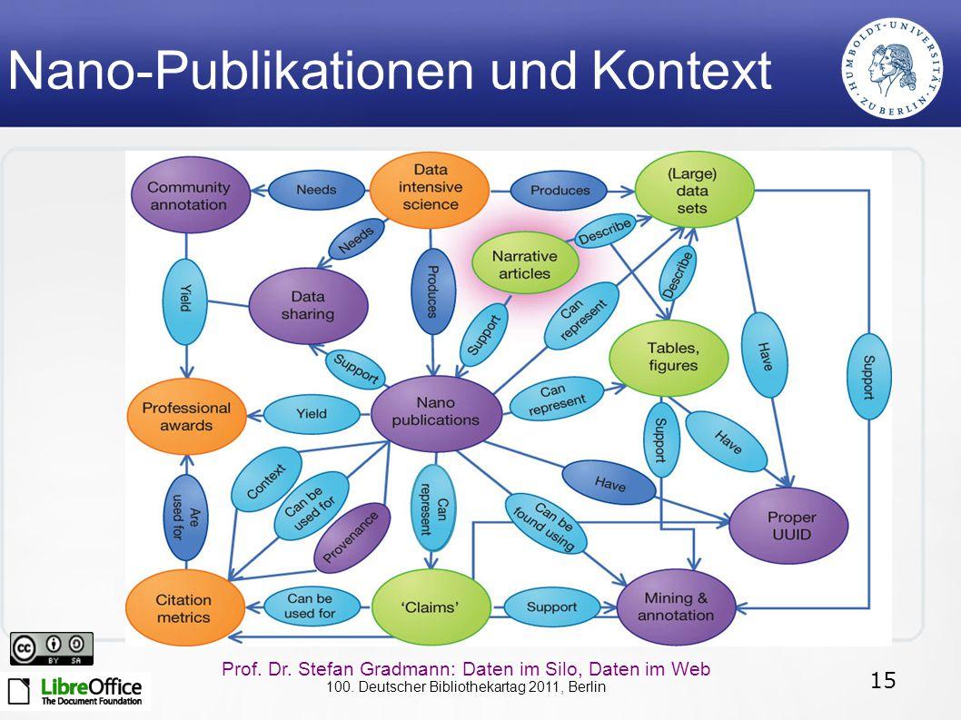 15 Prof. Dr. Stefan Gradmann: Daten im Silo, Daten im Web 100. Deutscher Bibliothekartag 2011, Berlin Nano-Publikationen und Kontext