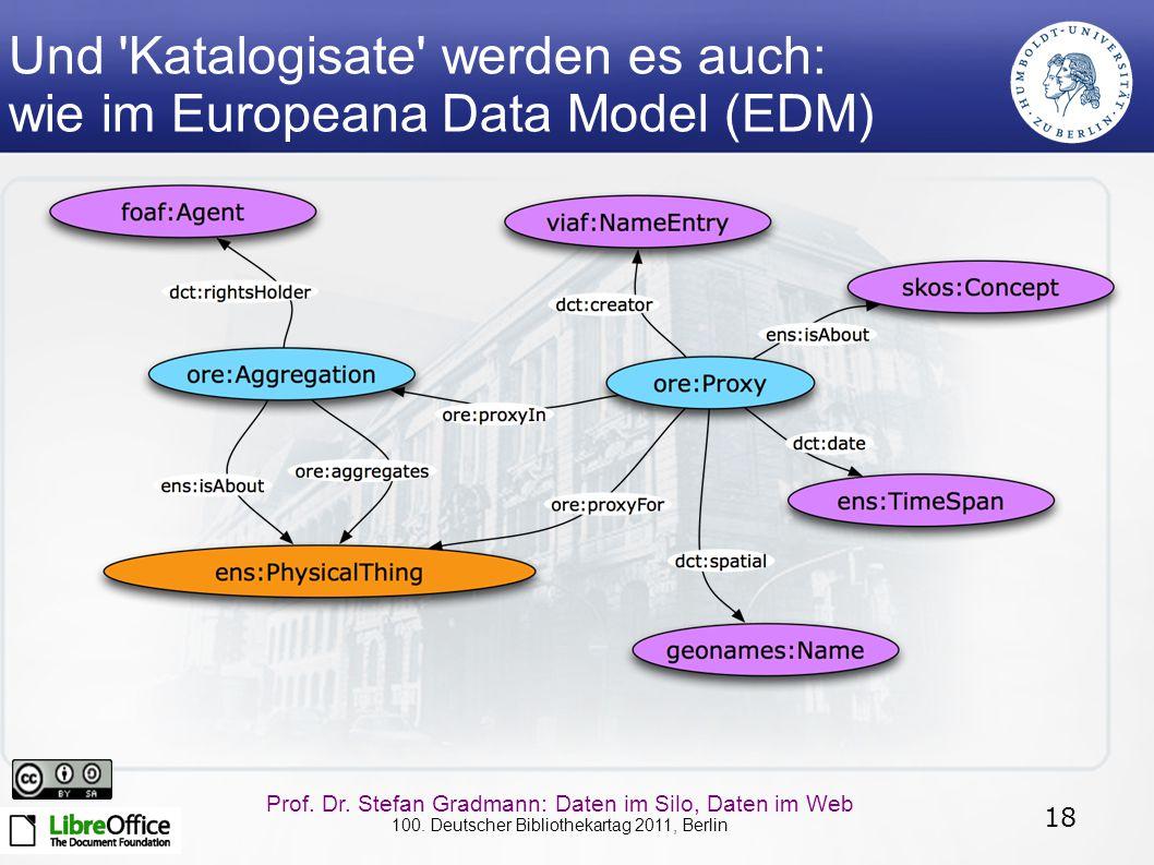 18 Prof. Dr. Stefan Gradmann: Daten im Silo, Daten im Web 100. Deutscher Bibliothekartag 2011, Berlin Und 'Katalogisate' werden es auch: wie im Europe