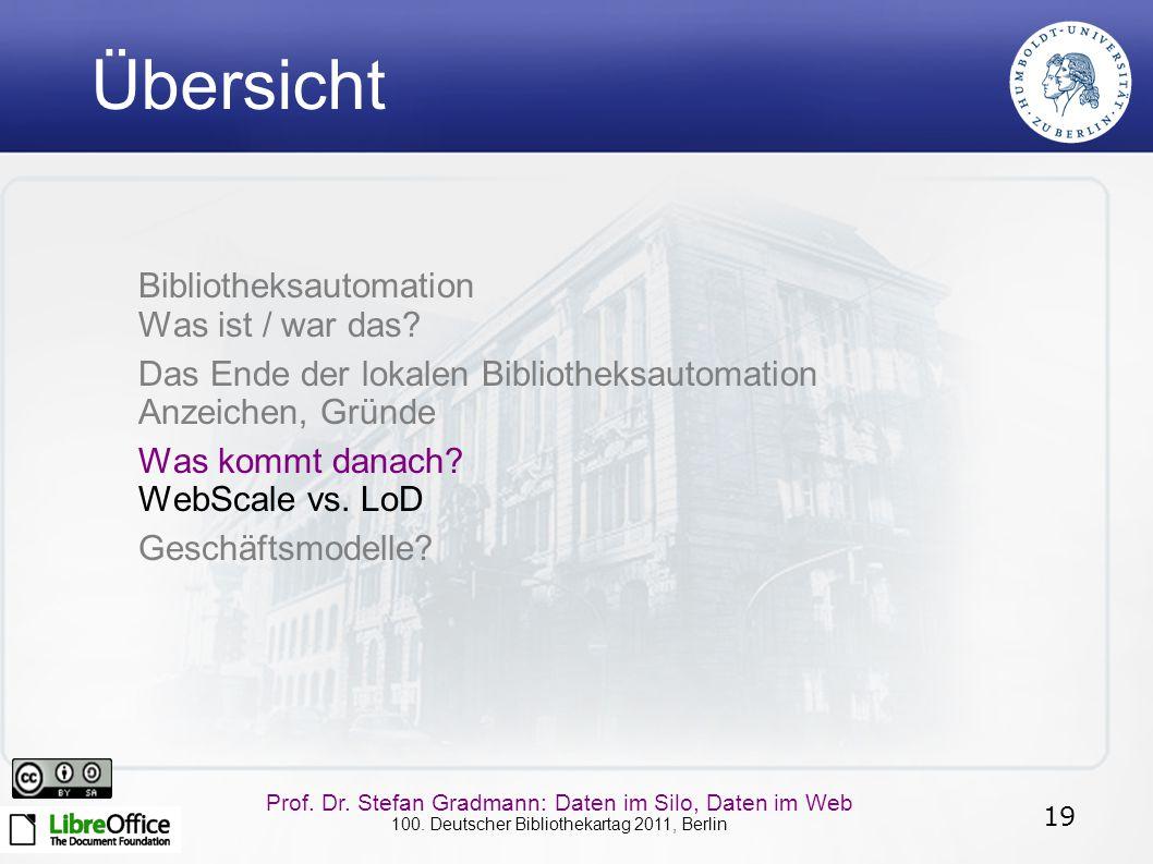19 Prof. Dr. Stefan Gradmann: Daten im Silo, Daten im Web 100. Deutscher Bibliothekartag 2011, Berlin Übersicht Bibliotheksautomation Was ist / war da