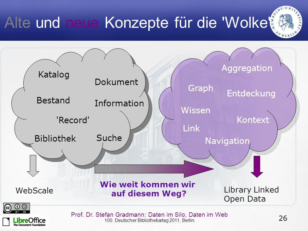 26 Prof. Dr. Stefan Gradmann: Daten im Silo, Daten im Web 100. Deutscher Bibliothekartag 2011, Berlin Alte und neue Konzepte für die 'Wolke' Aggregati