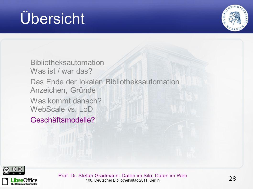 28 Prof. Dr. Stefan Gradmann: Daten im Silo, Daten im Web 100. Deutscher Bibliothekartag 2011, Berlin Übersicht Bibliotheksautomation Was ist / war da