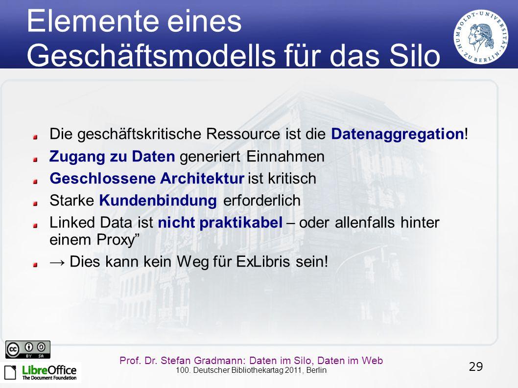 29 Prof. Dr. Stefan Gradmann: Daten im Silo, Daten im Web 100. Deutscher Bibliothekartag 2011, Berlin Elemente eines Geschäftsmodells für das Silo Die