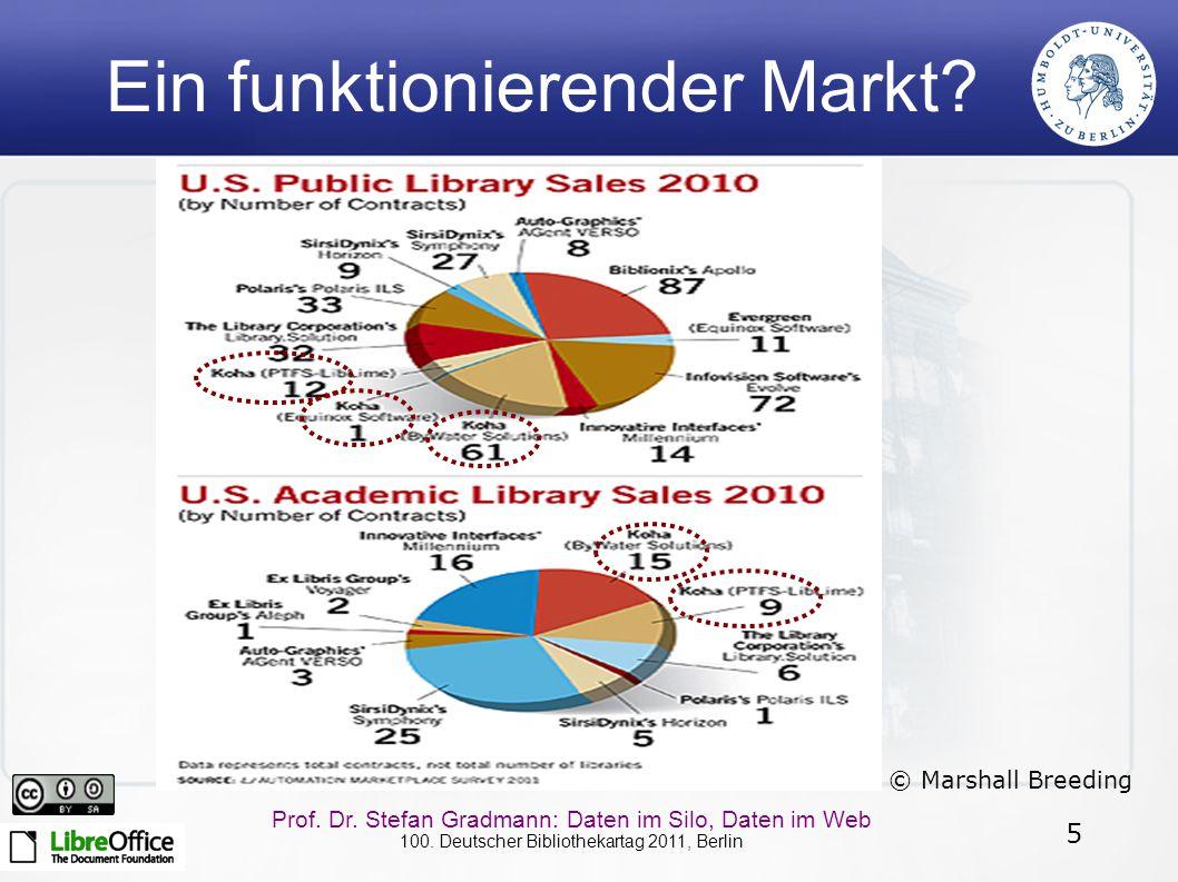 5 Prof. Dr. Stefan Gradmann: Daten im Silo, Daten im Web 100. Deutscher Bibliothekartag 2011, Berlin Ein funktionierender Markt? © Marshall Breeding