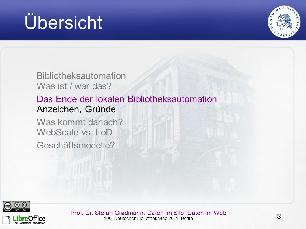 8 Prof. Dr. Stefan Gradmann: Daten im Silo, Daten im Web 100. Deutscher Bibliothekartag 2011, Berlin Übersicht Bibliotheksautomation Was ist / war das