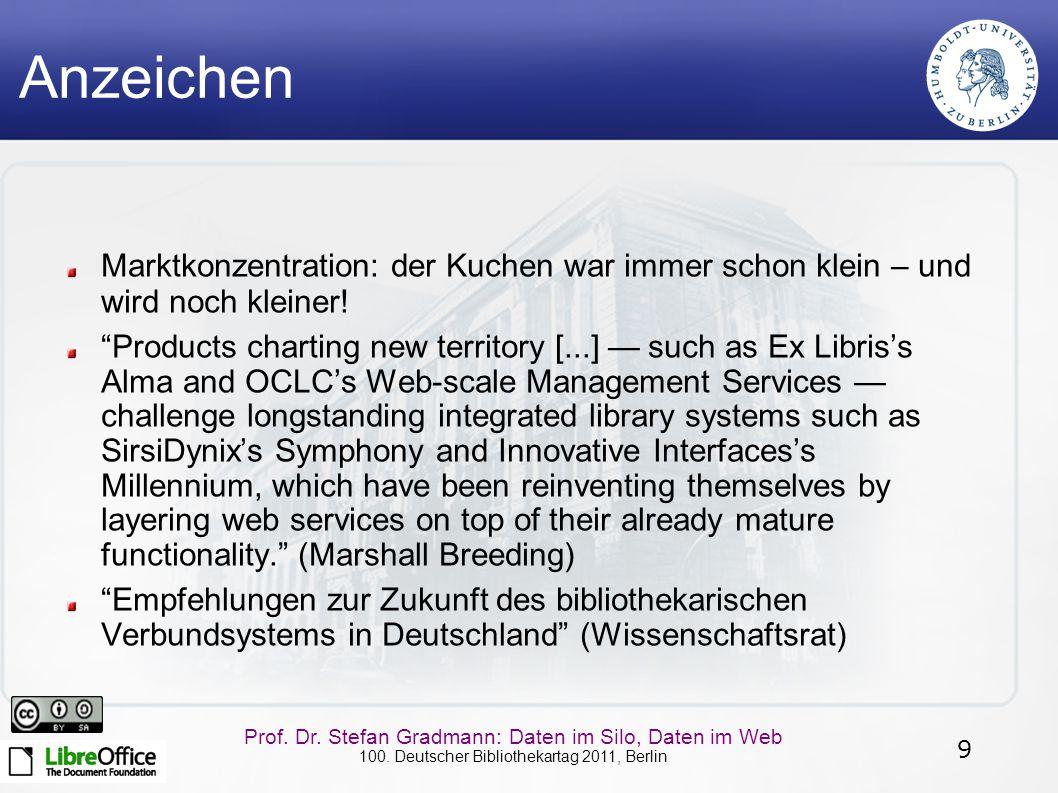 9 Prof. Dr. Stefan Gradmann: Daten im Silo, Daten im Web 100. Deutscher Bibliothekartag 2011, Berlin Anzeichen Marktkonzentration: der Kuchen war imme
