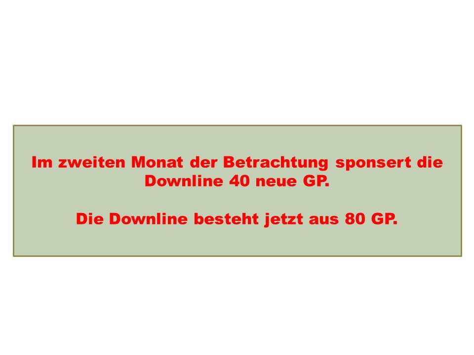 Einkommensentwicklung Im zweiten Monat der Betrachtung sponsert die Downline 40 neue GP.