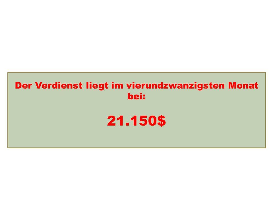 Einkommensentwicklung Der Verdienst liegt im vierundzwanzigsten Monat bei: 21.150$