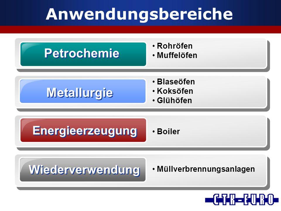Anwendungsbereiche Petrochemie Rohröfen Muffelöfen Metallurgie Blaseöfen Koksöfen Glühöfen Energieerzeugung Boiler Wiederverwendung Müllverbrennungsan