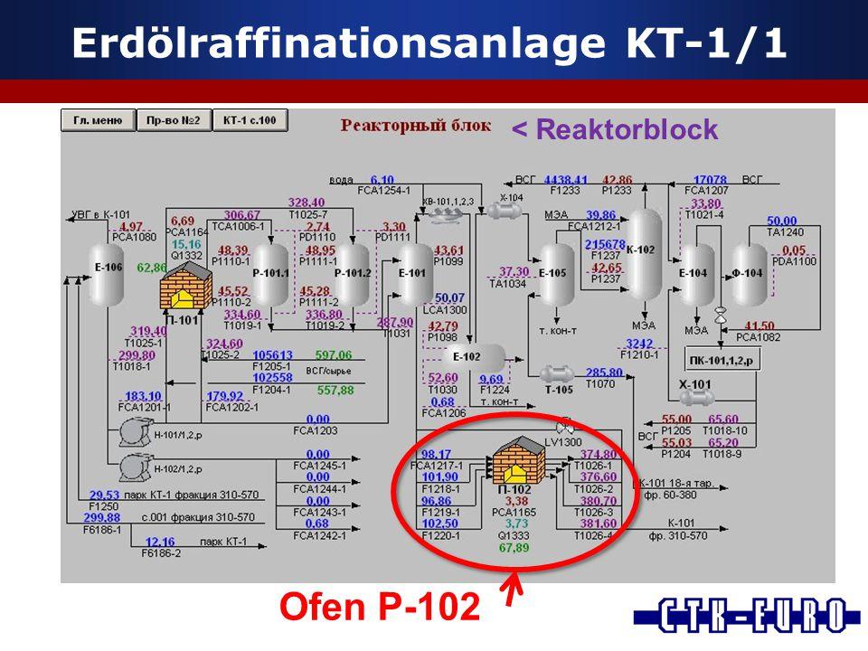 Erdölraffinationsanlage KT-1/1 Ofen P-102 < Reaktorblock