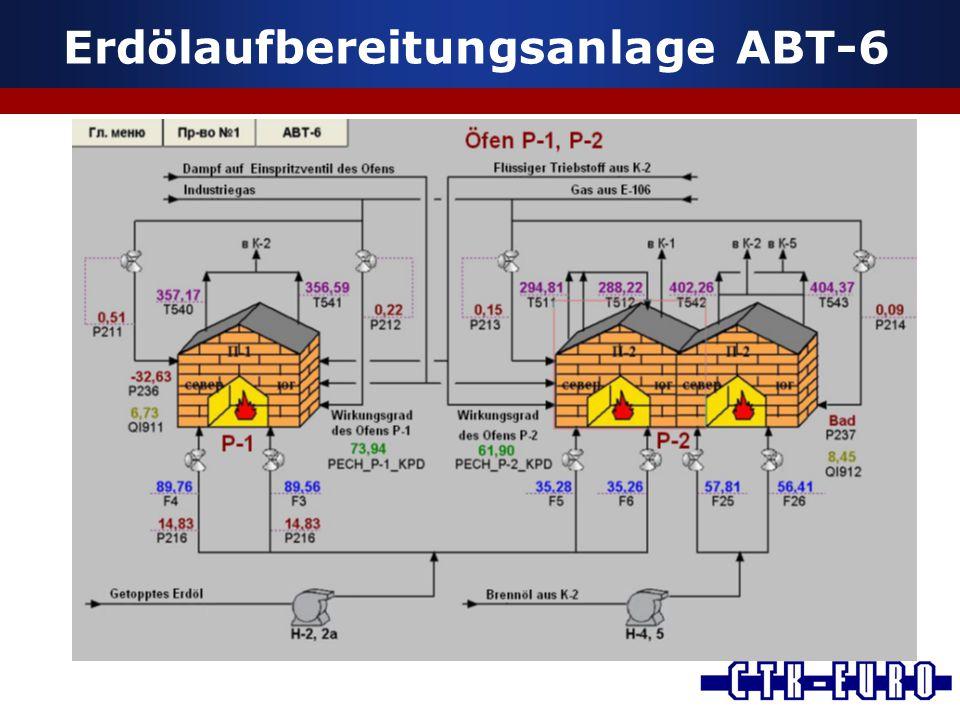 Erdölaufbereitungsanlage ABT-6