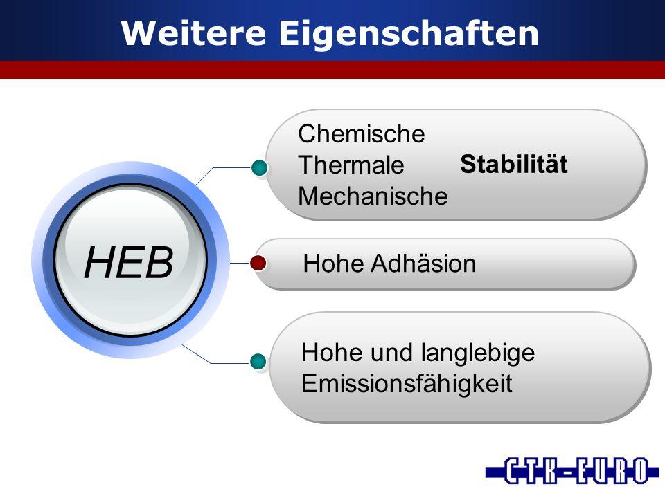 Weitere Eigenschaften Hohe und langlebige Emissionsfähigkeit Hohe Adhäsion Chemische Thermale Mechanische HEB Stabilität