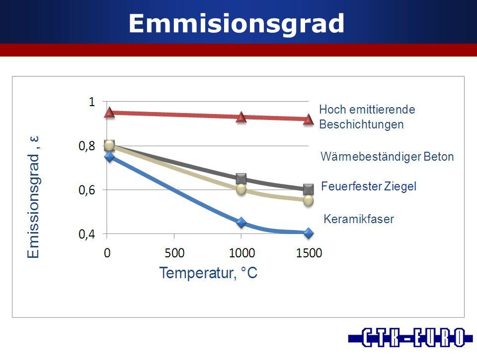 Erdölraffinationsanlage KT-1/1 Vorteile von hoch emittierenden Beschichtungen: Senkung von Rauchgas- und Scheidewandtemperatur um100-120°C On-line berechnete Effizienzsteigerung um 7% Reduzierung von Treibstoffverbrauch um 3-5% Temperatursenkung an der Ofenwandoberfläche Reduzierung von Schadstoffausstoß Zu erwartende Ergebnisse: Vorbeugung von Sinterentstehung in den Rohren Erhöhung der Lebensdauer von feuerfestem Werkstoff