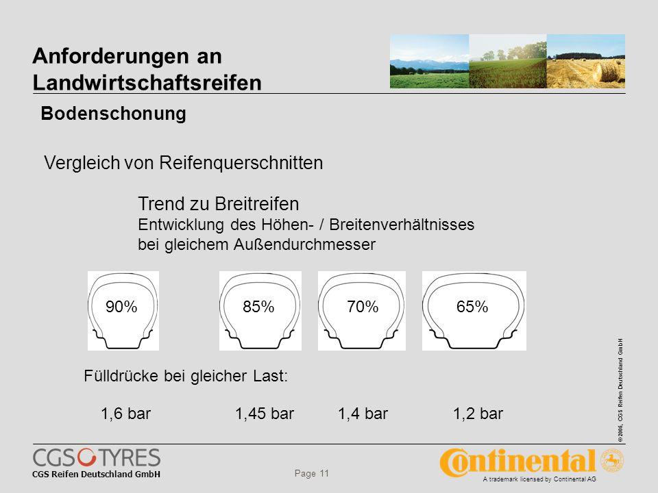 CGS Reifen Deutschland GmbH © 2005, CGS Reifen Deutschland GmbH A trademark licensed by Continental AG Page 11 Anforderungen an Landwirtschaftsreifen Trend zu Breitreifen Entwicklung des Höhen- / Breitenverhältnisses bei gleichem Außendurchmesser 90%85%70%65% Fülldrücke bei gleicher Last: 1,6 bar1,45 bar1,4 bar1,2 bar Bodenschonung Vergleich von Reifenquerschnitten
