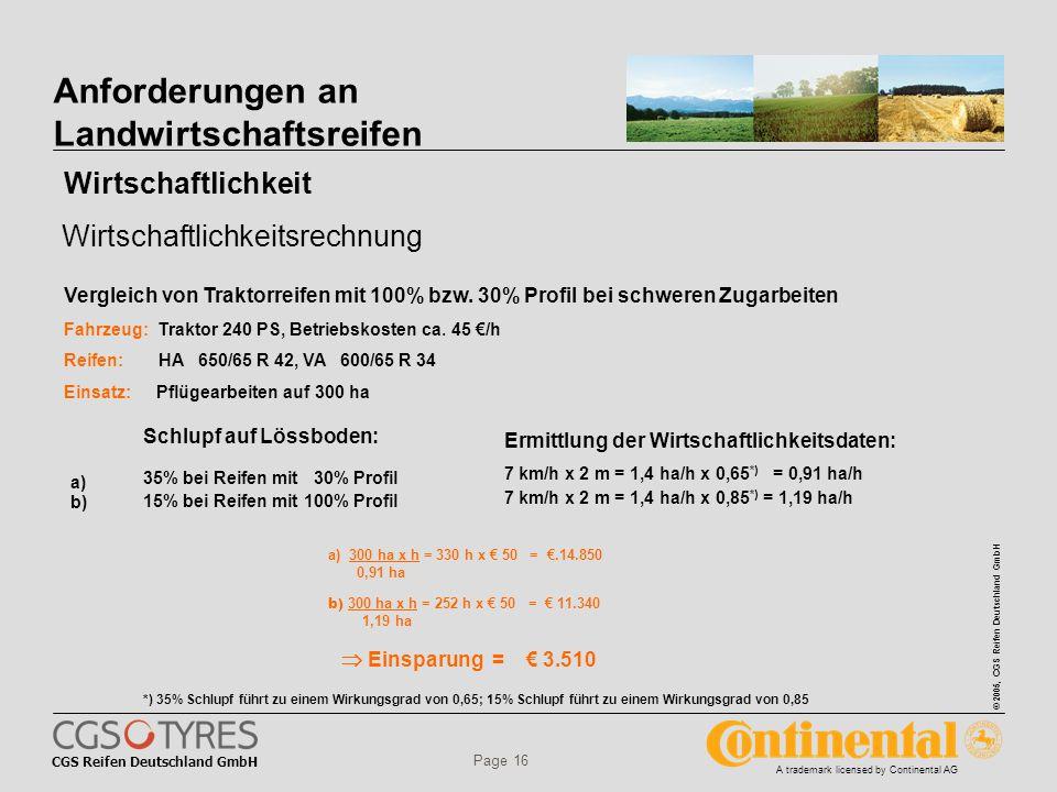 CGS Reifen Deutschland GmbH © 2005, CGS Reifen Deutschland GmbH A trademark licensed by Continental AG Page 16 Vergleich von Traktorreifen mit 100% bz