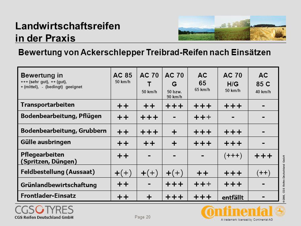 CGS Reifen Deutschland GmbH © 2005, CGS Reifen Deutschland GmbH A trademark licensed by Continental AG Page 20 Landwirtschaftsreifen in der Praxis Bewertung von Ackerschlepper Treibrad-Reifen nach Einsätzen AC 85 C 40 km/h AC 70 H/G 50 km/h AC 65 65 km/h AC 70 G 50 bzw.