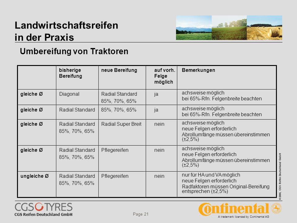 CGS Reifen Deutschland GmbH © 2005, CGS Reifen Deutschland GmbH A trademark licensed by Continental AG Page 21 Landwirtschaftsreifen in der Praxis Umbereifung von Traktoren Bemerkungenauf vorh.